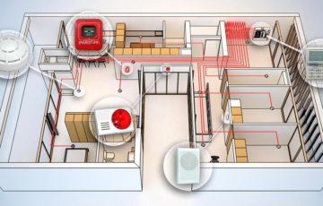 Монтаж, обслуживание и работа охранно-пожарной сигнализации